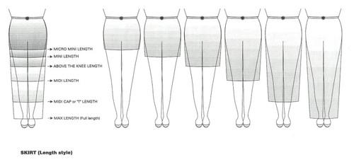 guide dees tailles de jupes