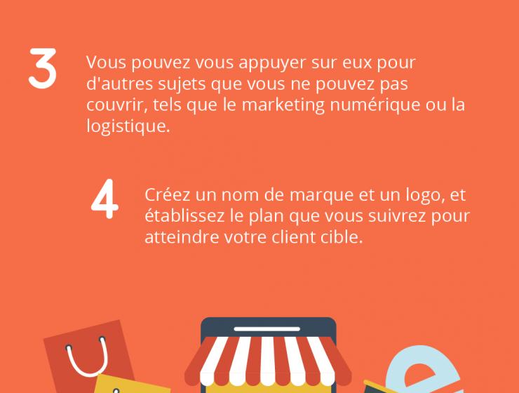shopify vendre en ligne ouvrir sa boutique
